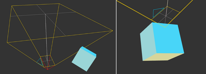 An example of an intersection the view frustum and bounding